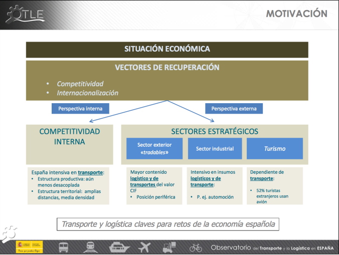 Diagnóstico Observatorio Transporte Ministerio Fomento Feb 2015