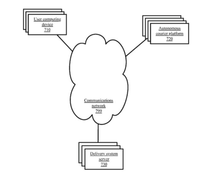 patente google camión autónomo  distribución paquetería