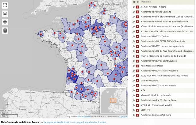 Gráfico Plataformas de Movilidad en Francia