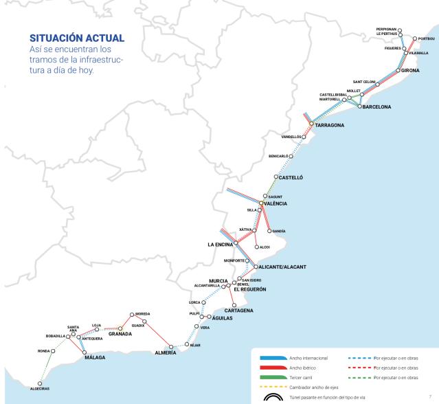 Corredor Mediterráneo Ventajas Transporte